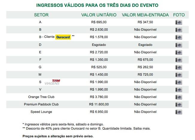 Cliente Ourocard tem 40% de desconto no ingresso para o GP Brasil de Fórmula 1