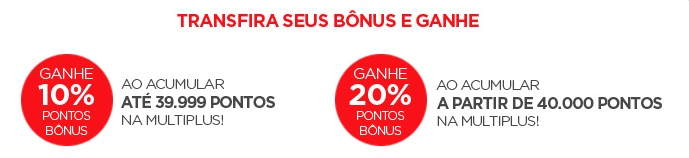 Termina hoje promoção de transferência do Santander para o Multiplus, de 10% e 20% [agosto de 2014]
