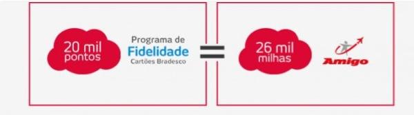 Bradesco Fidelidade oferece 30% de bônus nas transferências para o Amigo da Avianca Brasil