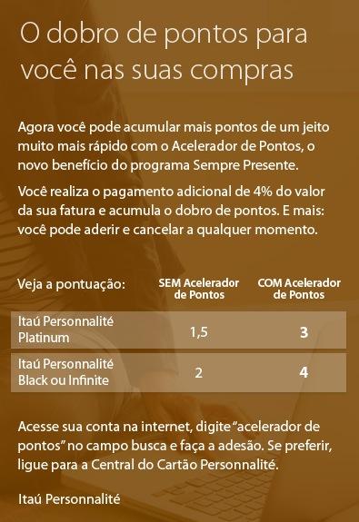 Itaú oferece o dobro de pontos no Sempre Presente pagando 4% a mais sobre o valor da fatura: não caiam nessa!