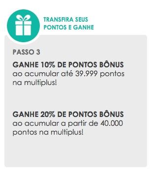 Promoção da Multiplus dá 10% e 20% de bônus nas transferências de cartões de crédito [setembro de 2014]