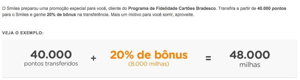 Smiles oferece 20% de bônus nas transferências de cartões Bradesco a partir de 40.000 pontos