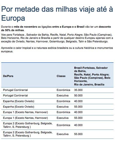 Victoria TAP lança promoção de emissão de passagens para a Europa por metade das milhas – Aeroporto de Guarulhos excluído