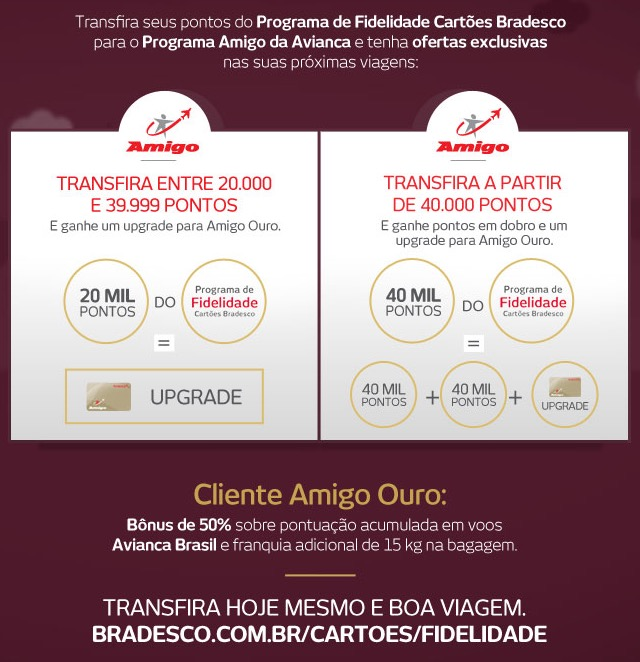 Bradesco e Avianca