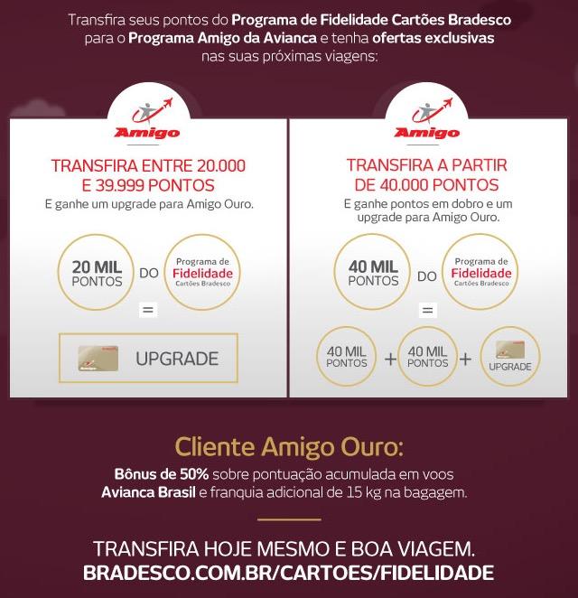 Vai até 31.12.2014 promoção do Bradesco com a Avianca