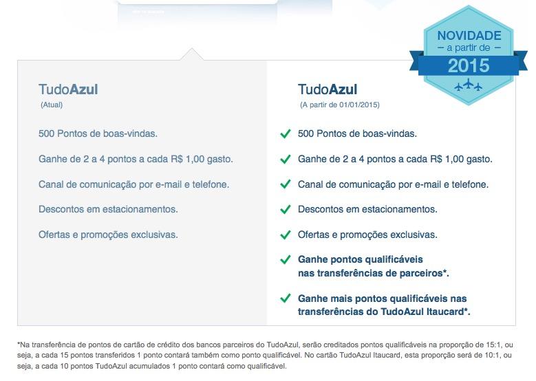 Azul reformula seu programa de fidelidade Tudo Azul com 4 categorias