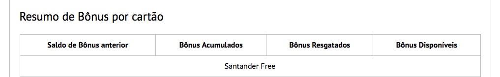 Santander implementa melhorias no extrato online do programa de fidelidade Super Bônus