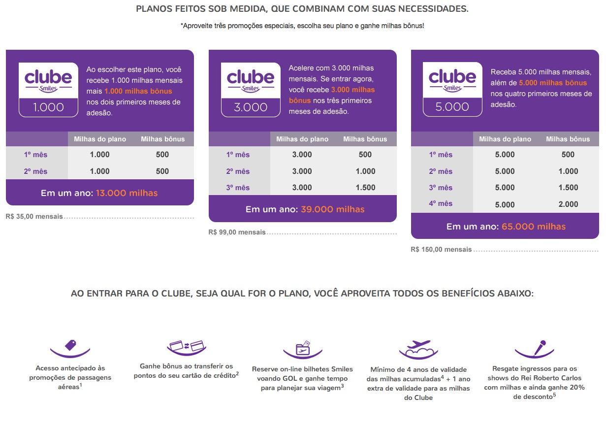 Agora o Clube Smiles conta com 3 planos diferentes, de R$ 35 (mil milhas), R$ 99 (3 mil milhas) e R$ 150 mensais (5 mil milhas)