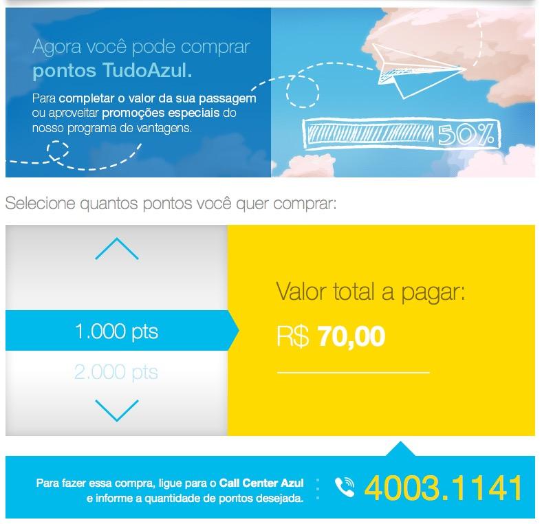 Tudo Azul também entra no comércio de milhas. E copia o Smiles: R$ 70 para cada 1.000 pontos.