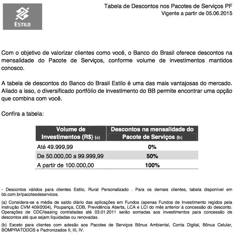 Banco do Brasil passa a exigir R$ 100 mil em investimentos para isenção de tarifas no segmento Estilo – reajuste de 67%