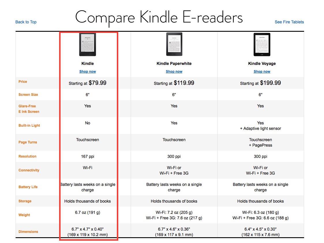 Kindle USA
