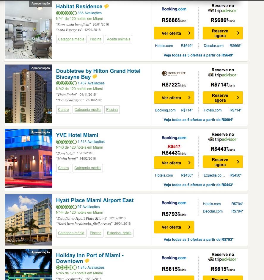 O negócio não é tanto achar passagens aéreas internacionais baratas. O negócio é tentar achar hotéis estrangeiros baratos (e com um nível mínimo de conforto)