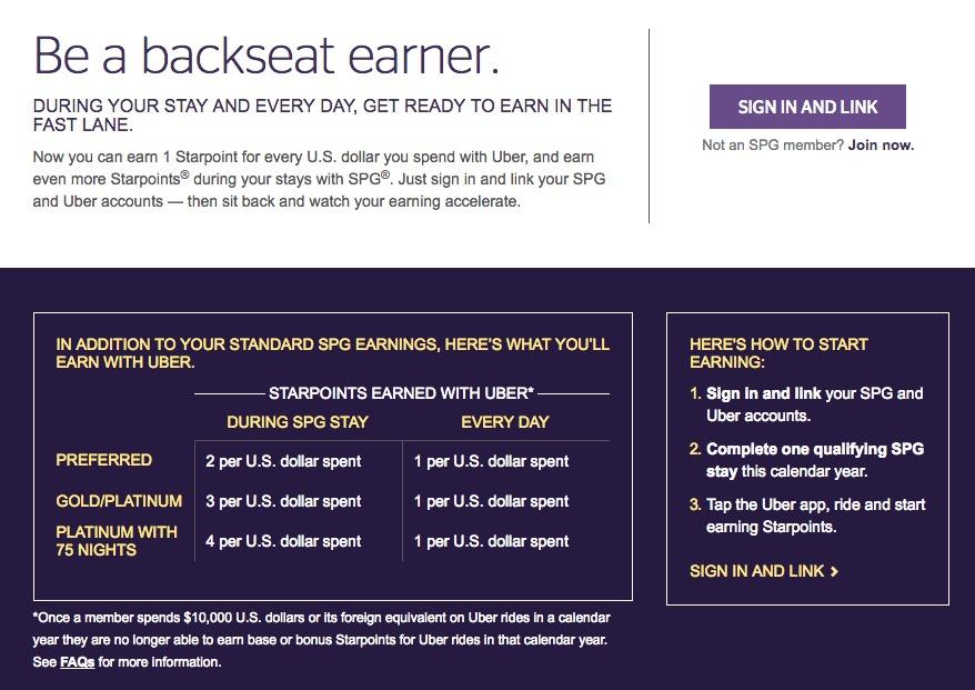 Use o Uber e ganhe pontos no programa hoteleiro SPG (Starwood Preferred Guest)