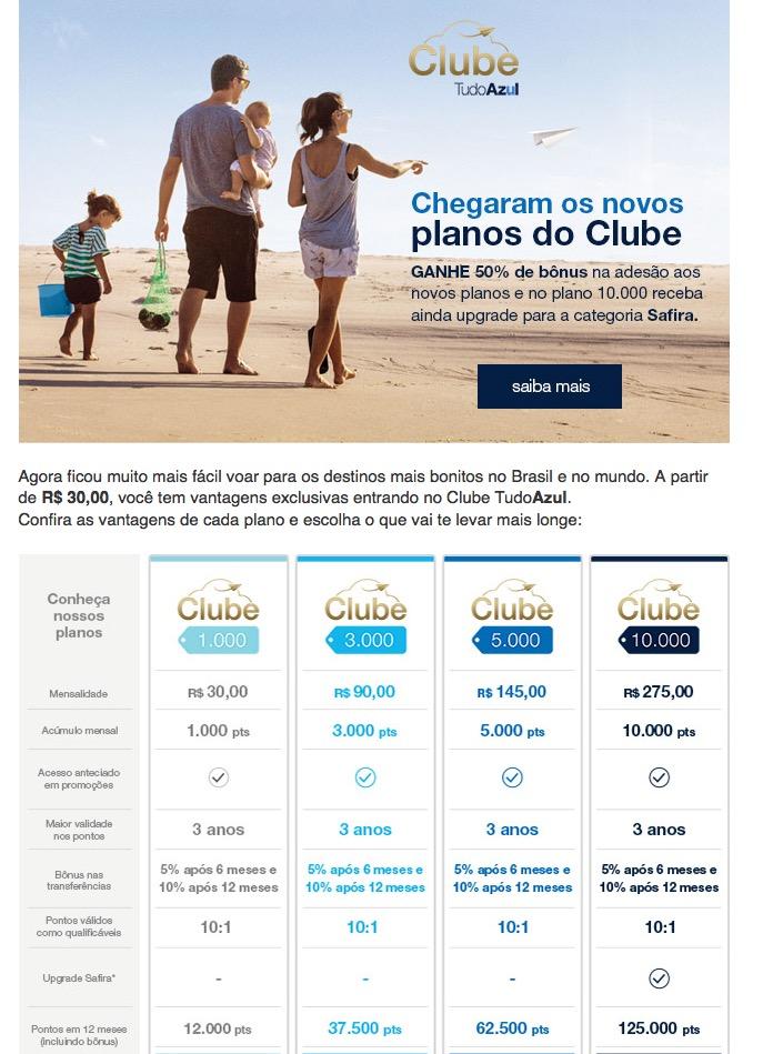 Tudo Azul lança novos planos do seu Clube: 3.000 (R$ 90), 5.000 (R$ 145) e 10.000 (R$ 275 + categoria Safira) pontos mensais