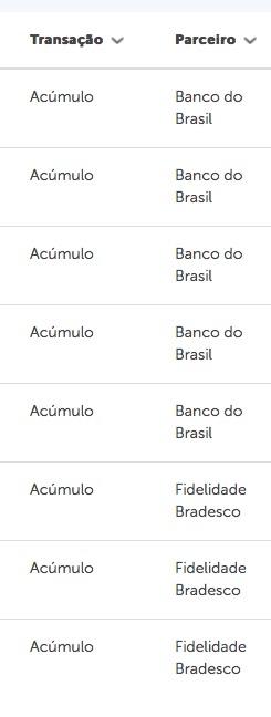 Valendooo!!! Pontos dos cartões de crédito Ourocard do Banco do Brasil já podem ser transferidos para o Victoria TAP! Paridade respeitada, e lotes mínimos de 1.000 pontos!