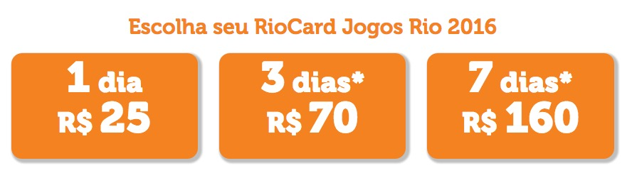 Olimpíadas Rio 2016: a experiência da viagem, sobretudo sob a perspectiva dos custos financeiros, milhas e pontos!