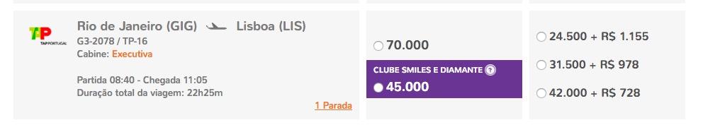 Smiles tem promoção de passagens para a Europa, voando TAP, por 37,5 mil milhas o trecho em econômica, e 45 mil milhas em executiva