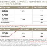 Santander Select alinha-se aos demais bancos e passa a isentar a tarifa do pacote de serviços se você tiver mais de R$ 150 mil investidos