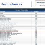 Má notícia: cartões de crédito BB Visa Petrobras e BB Visa Saraiva passarão a cobrar, cada um, R$ 195 de anuidade :-(