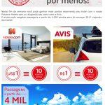 Black Friday Amigo Avianca oferece 10 pontos por dólar no Hoteis.com e 10 pontos por real na Avis