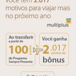 Promoção Itaú Sempre Presente diz que oferece 2.017 pontos Multiplus Fidelidade extras para transferências a partir de 100 pontos. Mas a quantidade mínima não é 20 mil pontos!!??? Pra quê mentir?