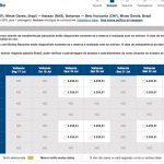 ALERTA DE TARIFAS: BAHAMAS! Passagens em classe executiva (ou quase isso…rs), de Belo Horizonte para Nassau, voando Copa Airlines, por R$ 3.255,52, *COM TAXAS INCLUÍDAS*!
