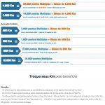Promoção do KM de Vantagens/Multiplus em janeiro tenta atrair mais clientes oferecendo mais KM de volta pra conta