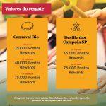 Le Club Accor oferece troca de pontos por ingressos para o Carnaval em Rio ou São Paulo. Mas os valores…