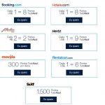 Promoções Tudo Azul: 8 pontos por dólar no Booking e Hotéis.com, 9 pontos por dólar na Hertz