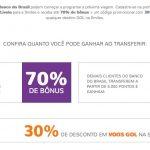 Bônus 50% ou 70% Livelo BB para Smiles + 30% desconto voos Gol