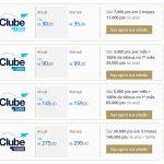 Nem tudo está azul no Clube Tudo Azul 10.000: agora concedendo 50.000 pontos em 3 meses (R$ 165 por 10k)