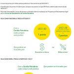 Mudanças para pior nos cartões BB Petrobras