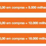 Mix Smiles: Master Santander até 18 mil milhas bônus; Caixa bônus 70% + 20% desconto Emirates; geral: 50%, 60% ou 70% de bônus