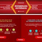 Promoção Boomerang de Prêmios Santander: até o triplo de bônus!