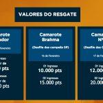 Le Club Accor oferece troca de pontos por ingressos em camarotes para o Carnaval 2018 em Salvador, Rio de Janeiro ou São Paulo