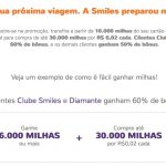 Mix Smiles: bônus de 50% ou 60% + compra de 30 mil milhas por R$ 600; bônus 70% Diners; Essa é Pra Voar (EPV) cada vez mais inflacionado
