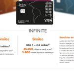 Smiles lança novos cartões de crédito com marca Visa, em parceria com Banco do Brasil, Bradesco e Santander