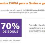 Mix de promoções: bônus 60% ou 70% Caixa para Smiles; bônus 70% Tudo Azul; Comprei Pontuei até 13 pontos Multiplus Fidelidade por real