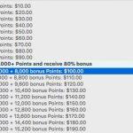 [Fev/Mar 2018] Hilton Honors com 80% de bônus na compra de pontos: 144 mil pontos por USD 800 (~R$ 2.978,64)