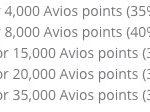 Nova oferta de compra de Avios via Groupon, dessa vez Groupon Irlanda, e não Groupon Espanha.