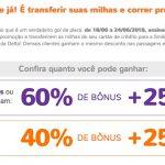 Bônus cartões de crédito 40% ou 60% para o Smiles + 25% de desconto em voos Delta