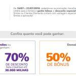 Bônus 70% cartões de crédito para o Smiles + compra de 30 mil milhas por R$ 630